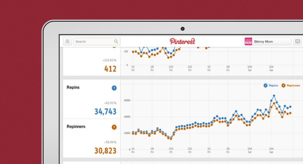 pinterest analytics social media strategist madrid